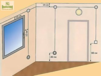 Требования к проводке в квартире