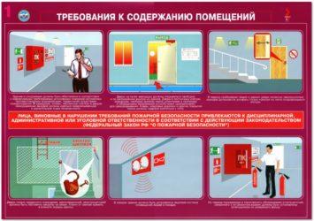 Электрощитовая противопожарные требования к помещению
