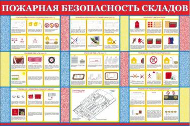 Противопожарные требования к складским помещениям